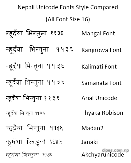 Unicode Nepali fonts comparision
