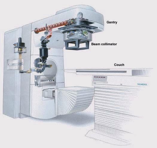放射線治療怎麼選