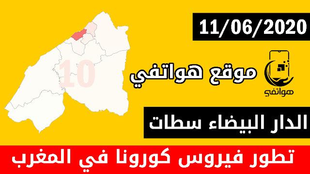 مستجدات الحالة الوبائية في جهة الدار البيضاء سطات