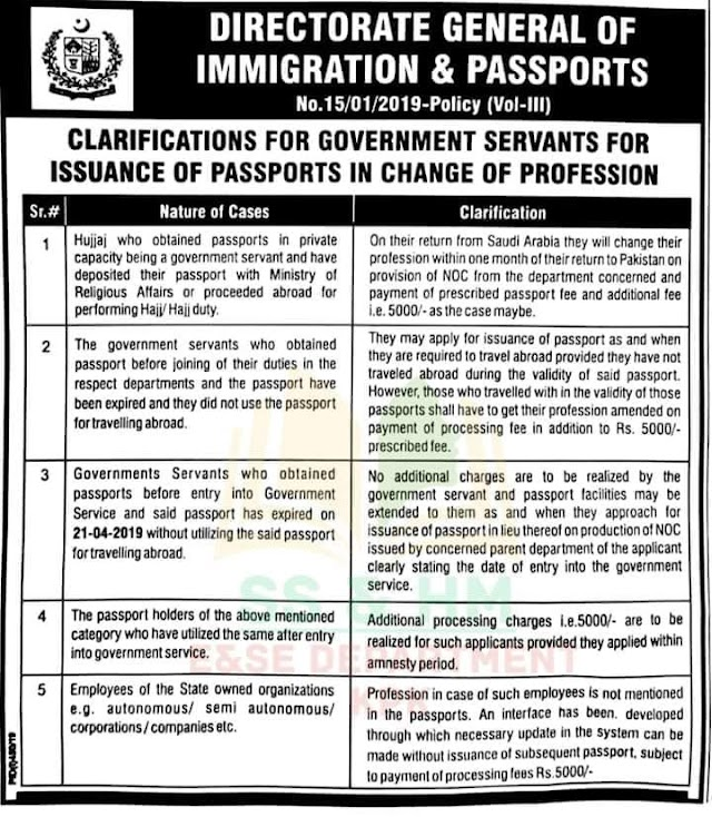 CLARIFICATIONS FOR GOVERNMENT SERVANTS FOR ISSUANCE OF PASSPORT IN CHANGE OF PROFESSION