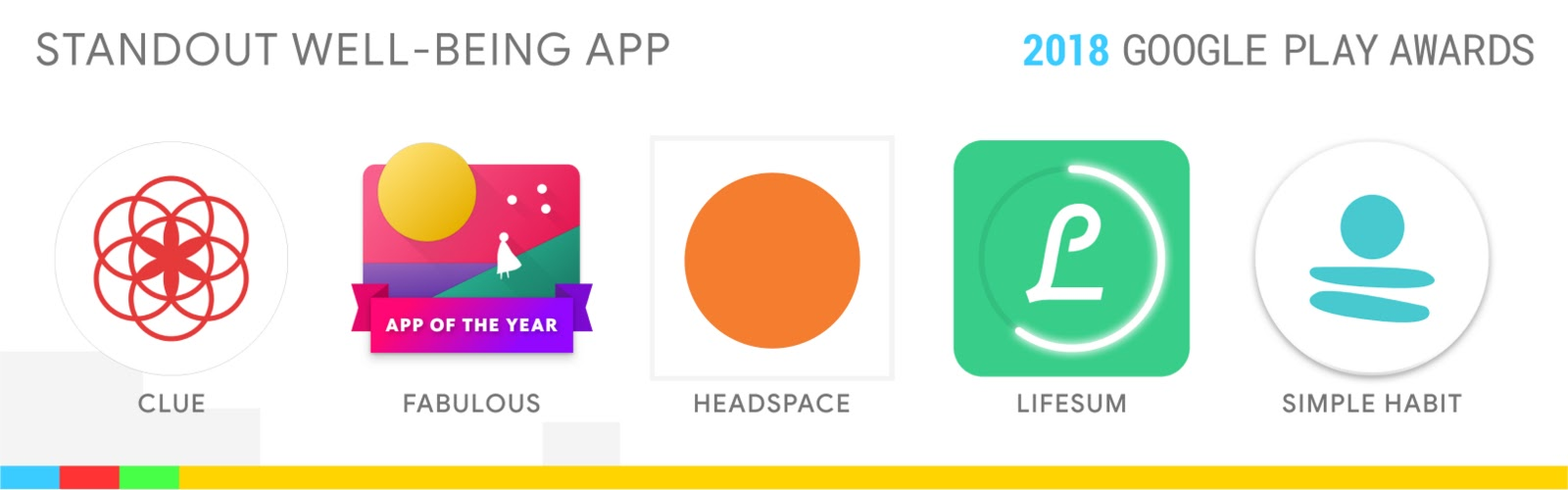 Standout Well-Being App: Clue, Fabulous, Headspace, Lifesum, Simple Habit