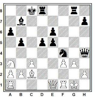 Posición de la partida Daspra - Iltau (Sofia, 1985)