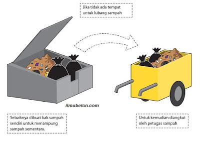 Komposter 3