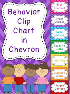 Chevron behavior clip chart