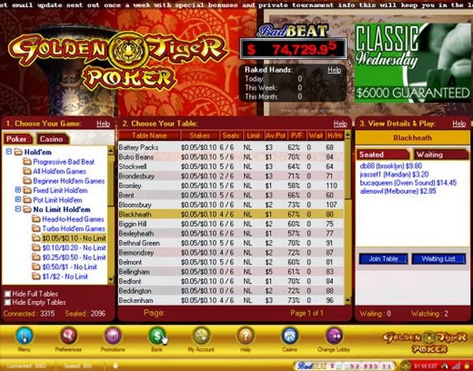 Golden Tiger Poker Bonus $200