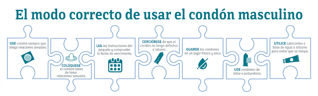 https://www.cdc.gov/hiv/spanish/basics/prevention.html