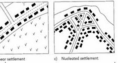 Geography 2013: Map reading: Types of settlement patterns