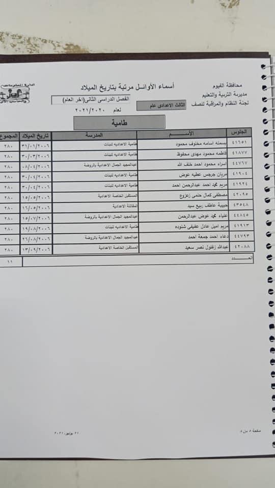 نتيجة الشهادة الإعدادية 2021 محافظة الفيوم 203720567_1479381222410356_1053086428489596353_n