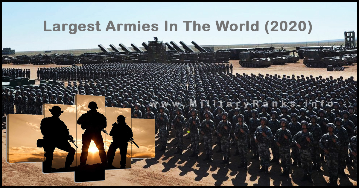 Top 10 Largest Armies In The World (2020) | Top 10 Countries with Largest Armies by Active Military Personnel