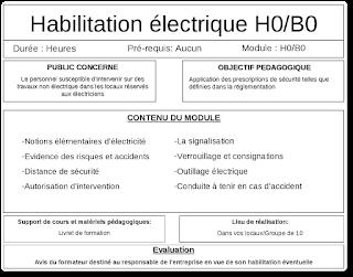 Certificat d'habilitation électrique