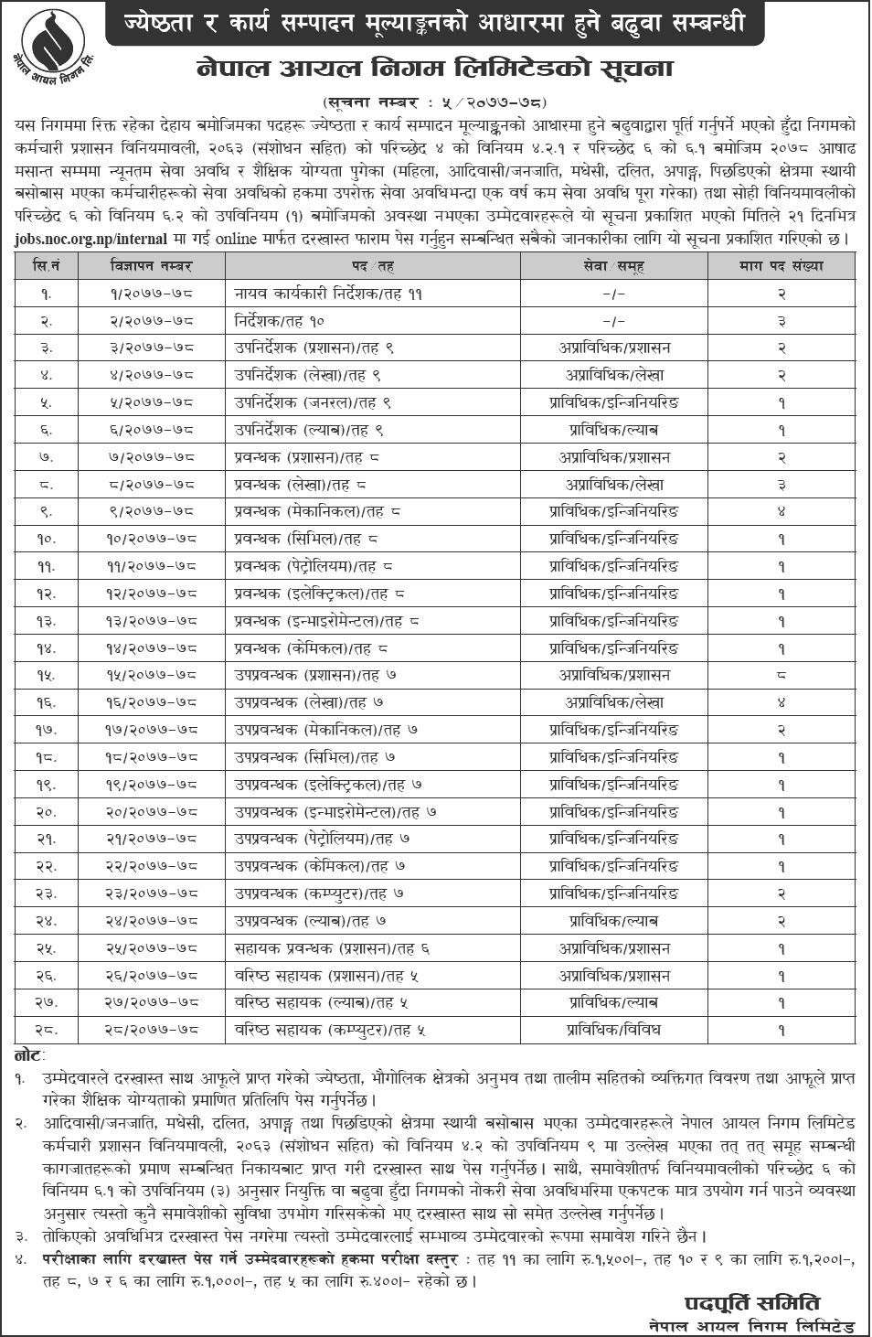 Performance Appraisal (Karya Sampadan Mulyankan) Details: