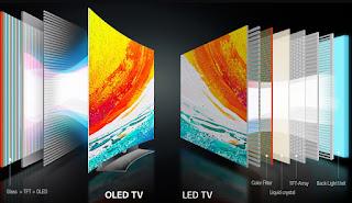 Panelli TV