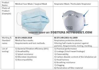 "<img src=""FORTUNA NETWORKS.COM.jpg"" alt="" Inilah Panduan Surgical Mask, Medical Face Mask, Three Ply Mask "">"