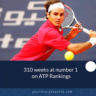 Roger Federer most weeks at number 1 on ATP rankings