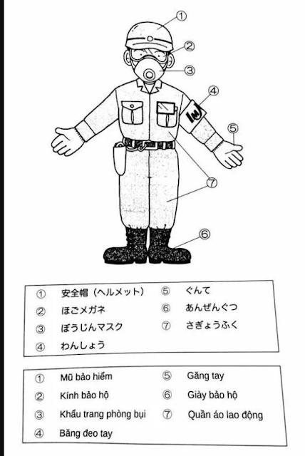 【機械用語集】Tuyển tập từ vựng tiếng Nhật chuyên ngành cơ khí