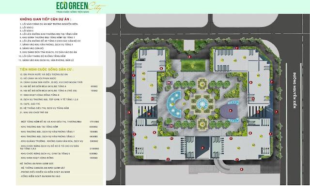 Tiện ích dự án Eco-green city