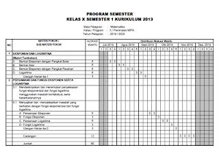 Program Semester ( Prosem ) Matematika Wajib dan Peminatan SMA Kurikulum 2013