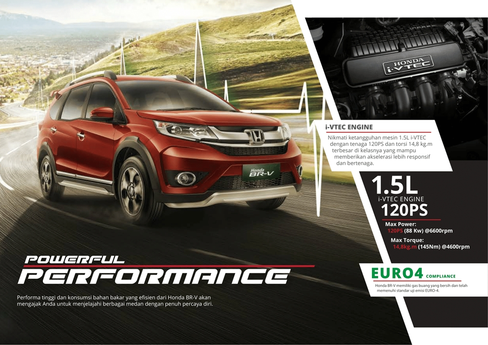 Power Engine Honda-BRV