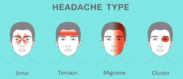 Different Types Of Headache And How To Get Rid Of Them