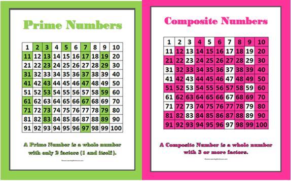 Number Names Worksheets prime numbers worksheets Free – Math Worksheets Prime and Composite Numbers