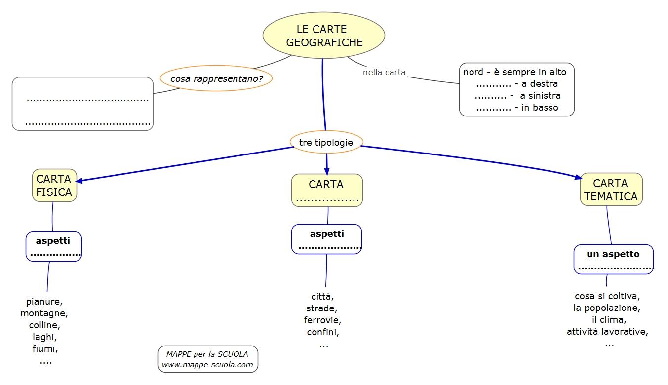 Mappe Per La Scuola Le Carte Geografiche