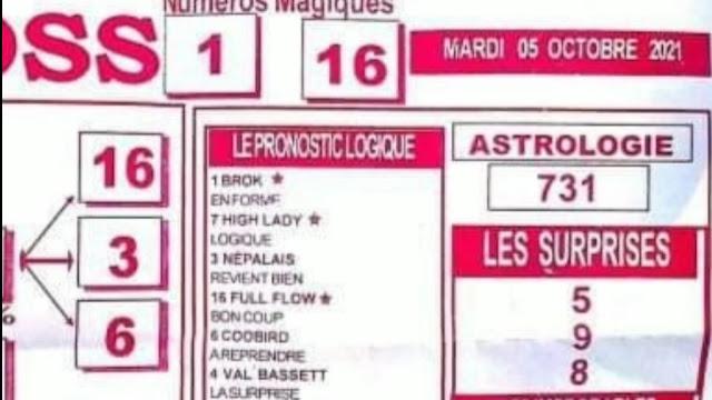 Pronostics quinté pmu Mardi Paris-Turf TV-100 % 05/10/2021