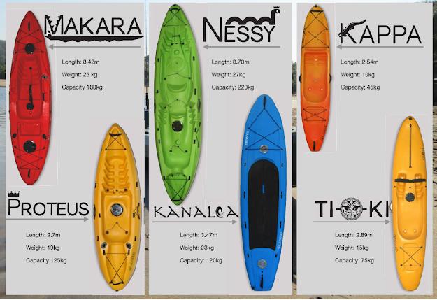 sea kayaks fishing