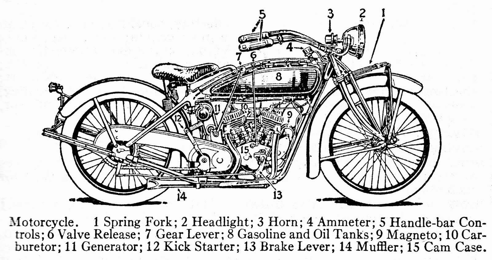 Just A Car Guy: a 1934 Motorcycle stayed in the dictionary