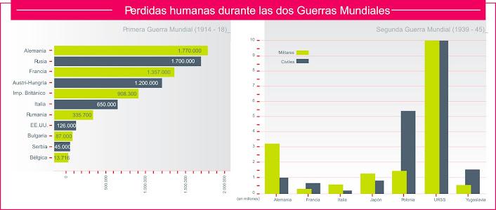 Fuente: http://recursostic.educacion.es/bancoimagenes/web/#