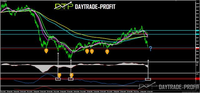 crude oil price analysis