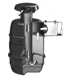 Sistem Intake Pemasukan dan Exhaust Pembuangan