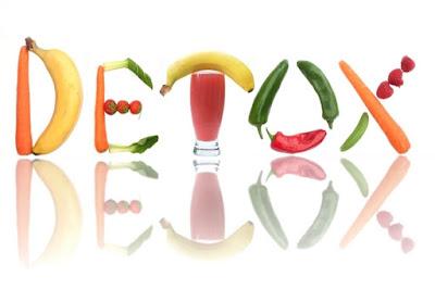 Dieta Detox - Tire todas as suas dúvidas sobre detox de uma vez