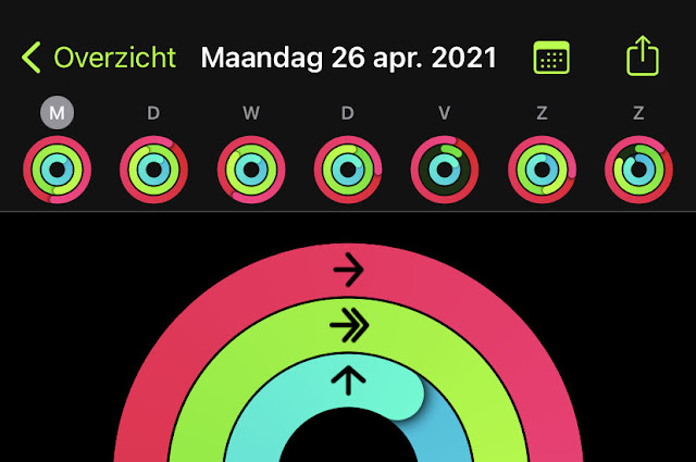 Activiteiteringen Apple Watch week 17