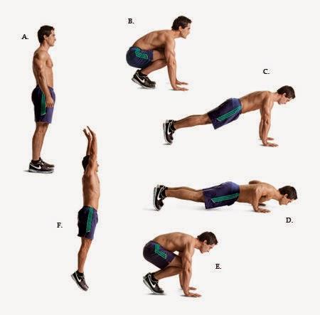 10 Latihan Yang Membakar Lemak Lebih Dari Berlari
