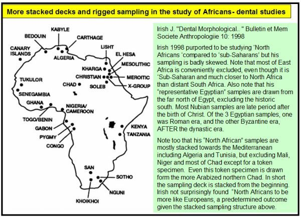 EgyptSearch Forums: The genetic structure of the world's first