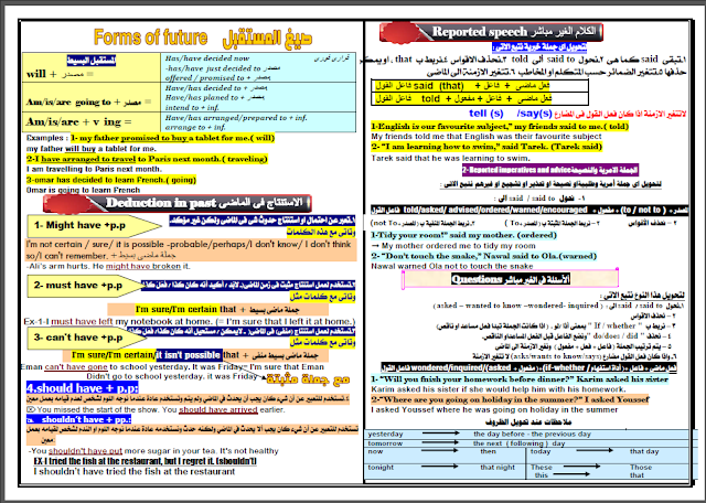 قواعد الصف الثالث الإعدادى فى ورقتين فقط الترم الثانى 2021 مستر محمد فوزى