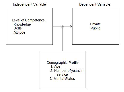 "alt=""descriptive - comparative. Framing the research"""