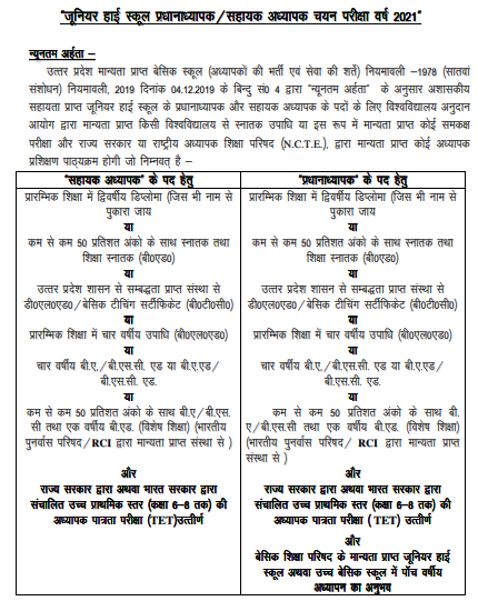 up assistant teacher eligibility in JASE
