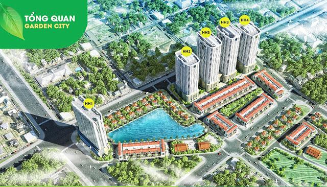 Bất động sản quận Hà Đông
