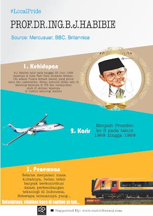 Mr. Crack! Si Jenius Asal Indonesia. Mari Mengenal Sosok Habibie Sang Inventor Kelas Dunia Berdarah Lokal.