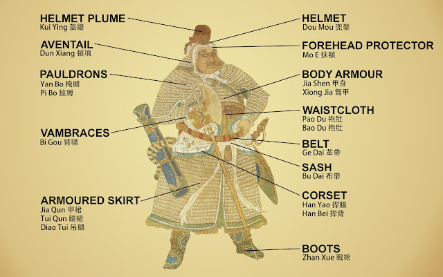 Chinese cataphract armour parts