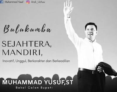 Muhammad Yusuf Ali