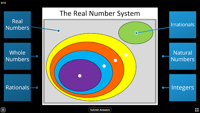 The Real Number System Online Game