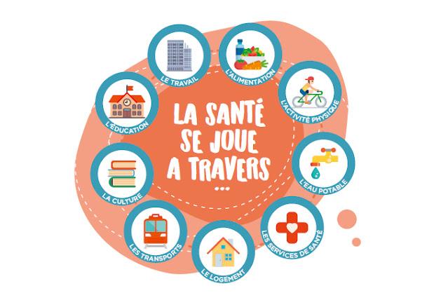 تعبير عن الصحة بالفرنسية للسنة الاولى متوسط