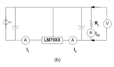LM79XX