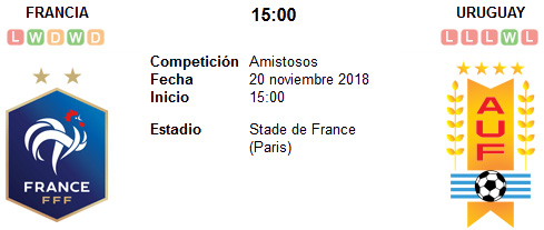 Francia vs Uruguay en VIVO