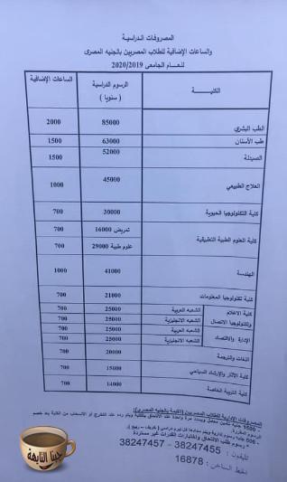مصاريف الجامعات الخاصة المعتمدة وأسعار الكليات المعترف بها