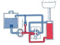 Cara Menghemat Oli pada Sistem Hidrolik