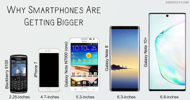 Why Smartphones Are Getting Bigger