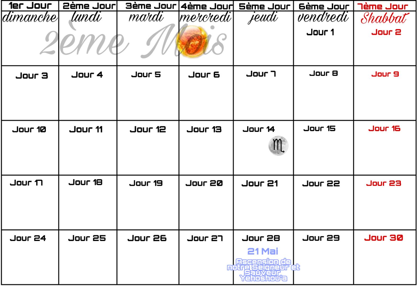 Calendrier de YHWH: Calendrier Juif